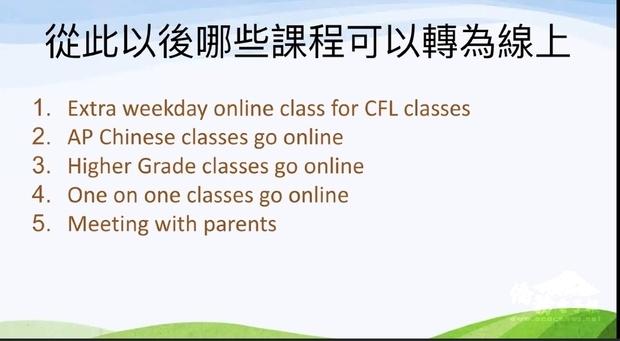 各年級線上教學分享。