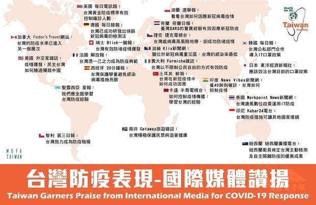 臺灣防疫成績獲國際媒體讚揚。
