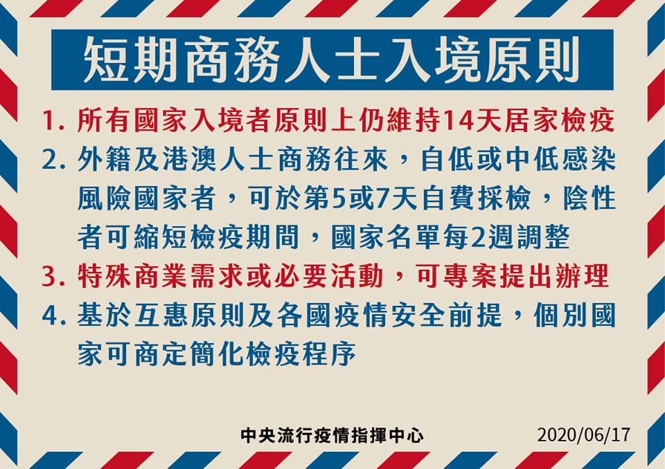 6/22起短期商務人士入境原則
