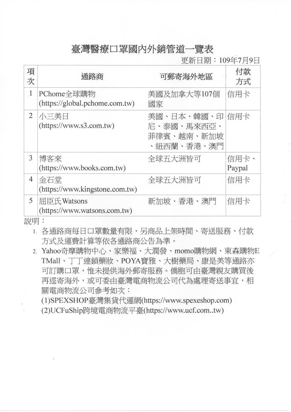lista de canais de vendas nacionais e estrangeiras de máscaras médicas em Taiwan.jpg