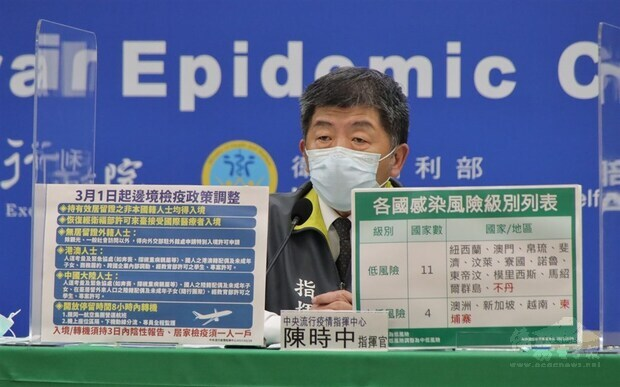 CORONAVIRUS/Taiwan eases restrictions on entry of foreign visitors