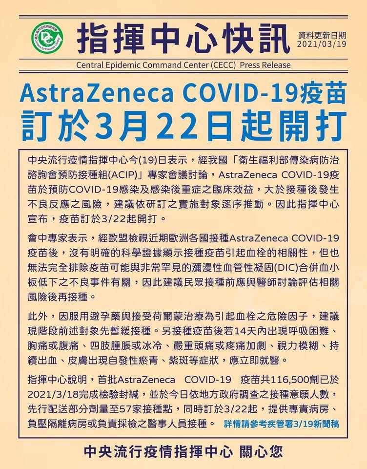 AstraZeneca COVID-19疫苗訂於3月22日起開打