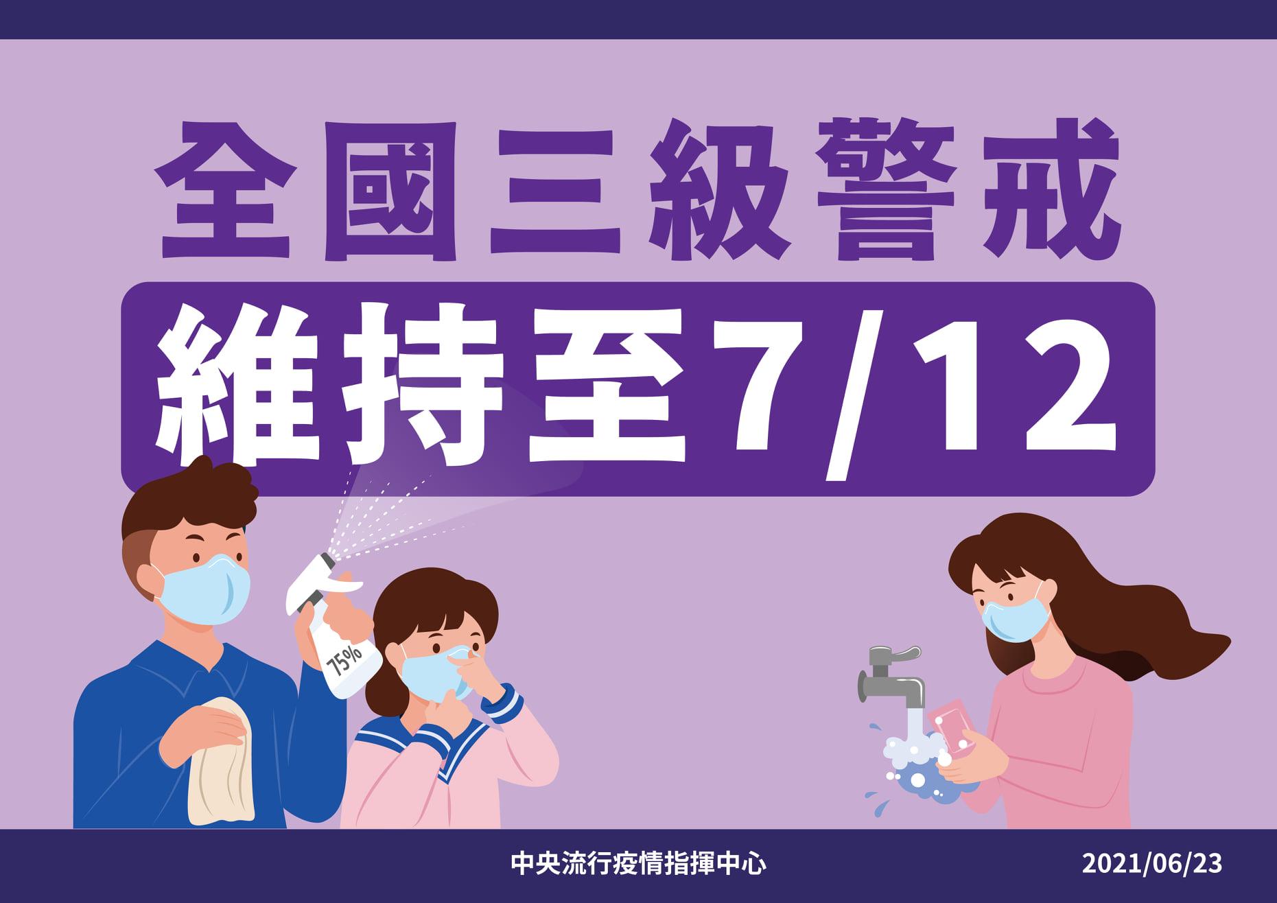 指揮中心維持全國疫情警戒第三級至7月12日止,希望國人共體時艱,共同抗疫