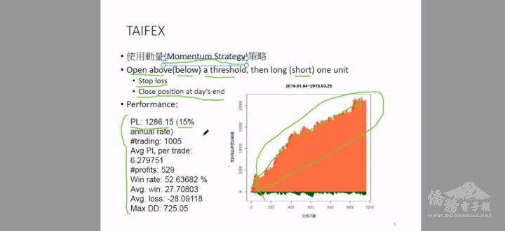 鍾偉和教授動量交易策略在交易市場的應用