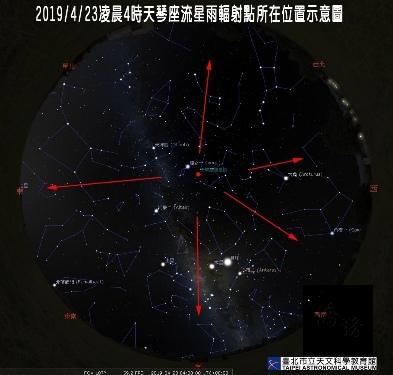 Lyrid meteor shower to peak next week: museum
